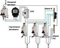 Электропроводка на даче город Искитим